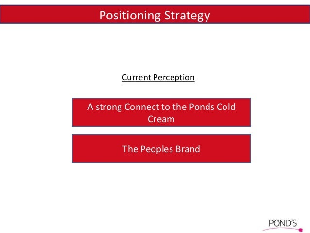 ponds marketing strategy Product leadership is all about being the big fish in your pond what size pond should you create to be the big fish the foundation of a strong portfolio strategy.