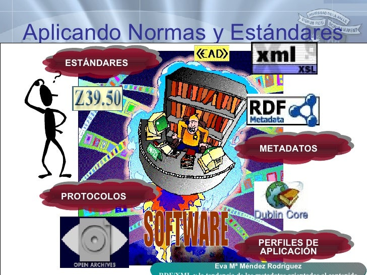 Aplicando Normas y Estándares ESTÁNDARES PROTOCOLOS METADATOS PERFILES DE APLICACIÓN SOFTWARE Eva Mª Méndez Rodríguez RDF/...