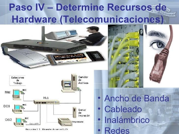 Paso IV – Determine Recursos de Hardware (Telecomunicaciones) <ul><li>Ancho de Banda </li></ul><ul><li>Cableado </li></ul>...