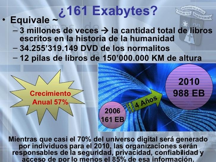 ¿161 Exabytes? <ul><li>Equivale  ~  </li></ul><ul><ul><li>3 millones de veces    la cantidad total de libros escritos en ...