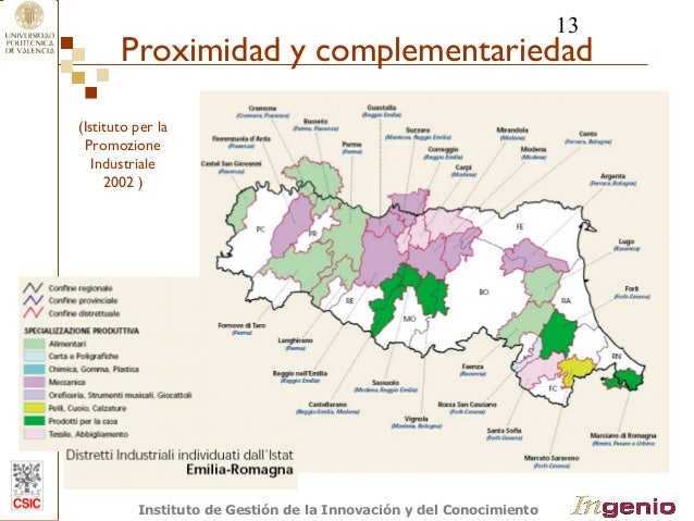 13  Proximidad y complementariedad  (Istituto per la  Promozione  Industriale  2002 )  Instituto de Gestión de la Innovaci...