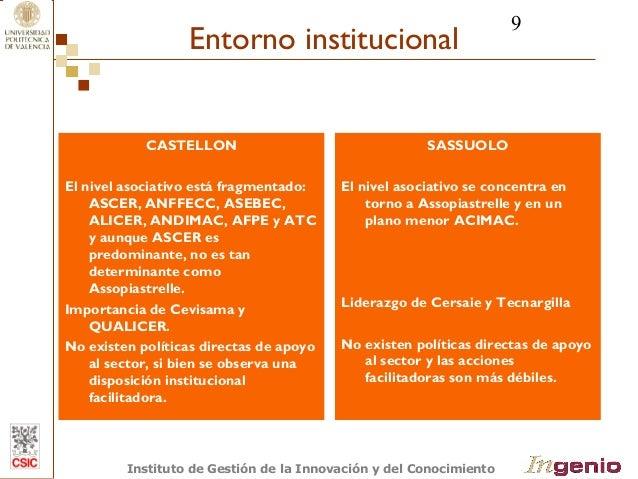 9  Entorno institucional  CASTELLON  El nivel asociativo está fragmentado:  ASCER, ANFFECC, ASEBEC,  ALICER, ANDIMAC, AFPE...