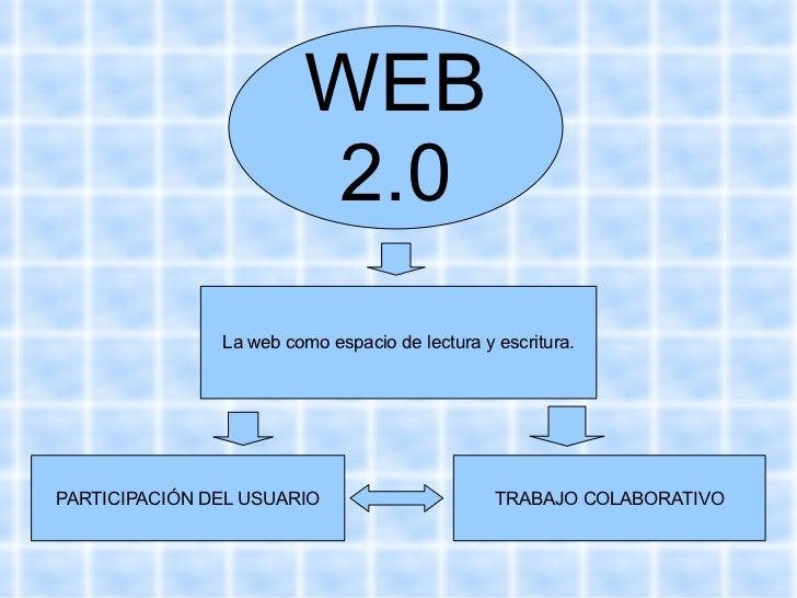Ponencia blogs Slide 3