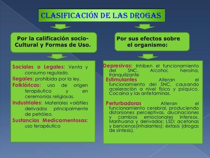 Clasificación de las Drogas<br />Por la calificación socio-Cultural y Formas de Uso.<br />Por sus efectos sobre el organis...