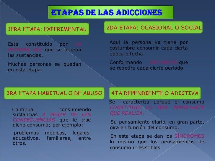 ETAPAS DE LAS ADICCIONES<br />2DA ETAPA: OCASIONAL O SOCIAL<br />1ERA ETAPA: EXPERIMENTAL<br />Aquí la persona ya tiene po...