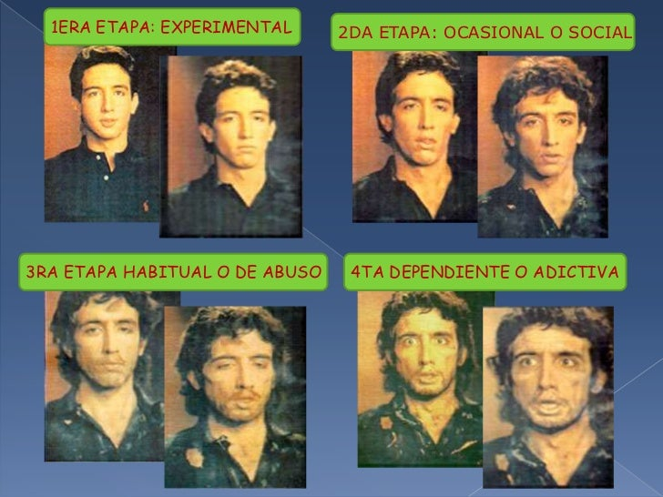 2DA ETAPA: OCASIONAL O SOCIAL<br />1ERA ETAPA: EXPERIMENTAL<br />3RA ETAPA HABITUAL O DE ABUSO<br />4TA DEPENDIENTE O ADIC...