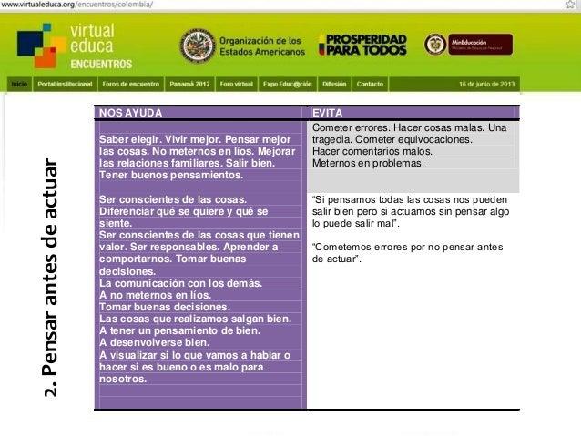 El concepto de comportamiento  Pensando, pensando mi comportamiento voy mejorando Virtual educa Medellín Colombia XIV Encu...