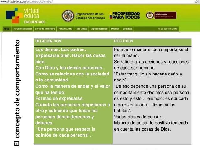 Pensando, pensando mi comportamiento voy mejorando Virtual educa Medellín Colombia XIV Encuentro Internacional  Los aporte...