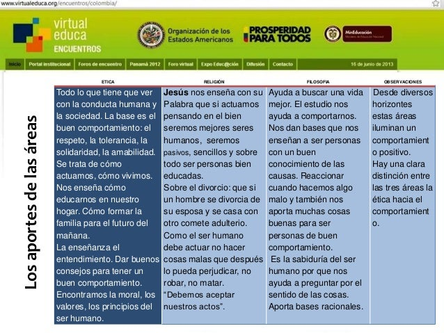 Pensando, pensando mi comportamiento voy mejorando Virtual educa Medellín Colombia ETICA XIV Encuentro Internacional  Los ...
