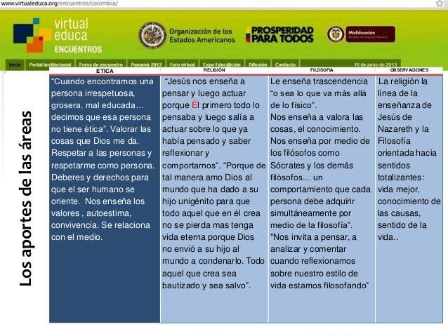 Pensando, pensando mi comportamiento voy mejorando Virtual educa Medellín Colombia XIV Encuentro Internacional  Observacio...
