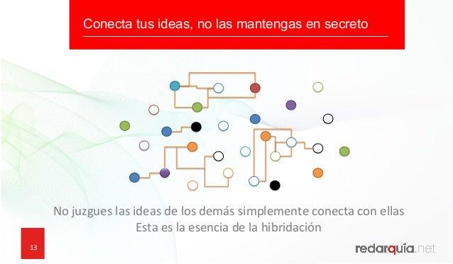 13 13 Conecta tus ideas, no las mantengas en secreto Nojuzgueslasideasdelosdemássimplementeconectaconellas Est...