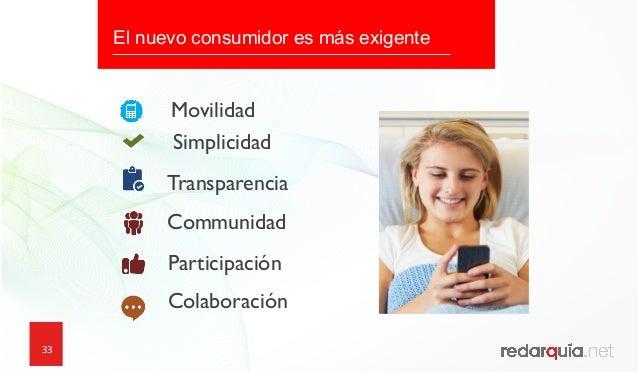 33 Transparencia Communidad Participación Colaboración Simplicidad Movilidad El nuevo consumidor es más exigente