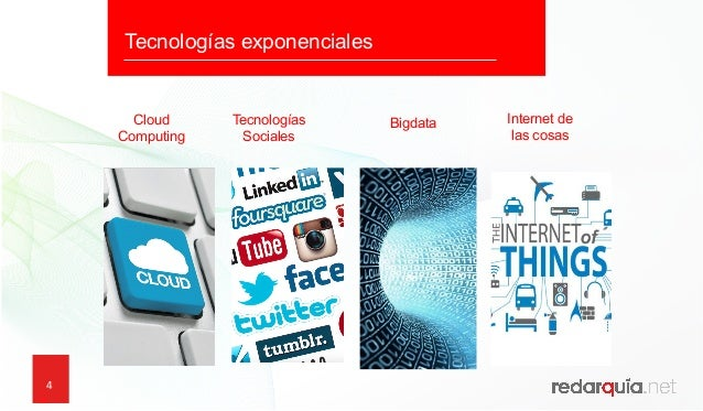 4 Tecnologías exponenciales Cloud Computing Tecnologías Sociales Bigdata Internet de las cosas Tecnologías exponenciales