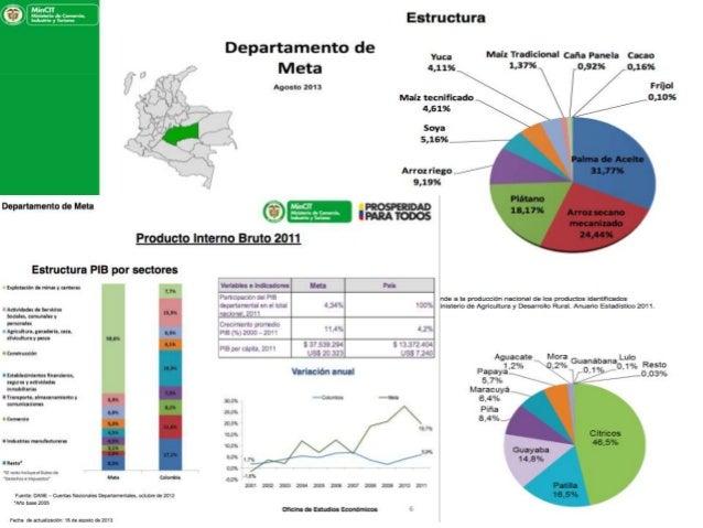 Ponencia foro grupo desarrollo rural for Oficina catastro granada
