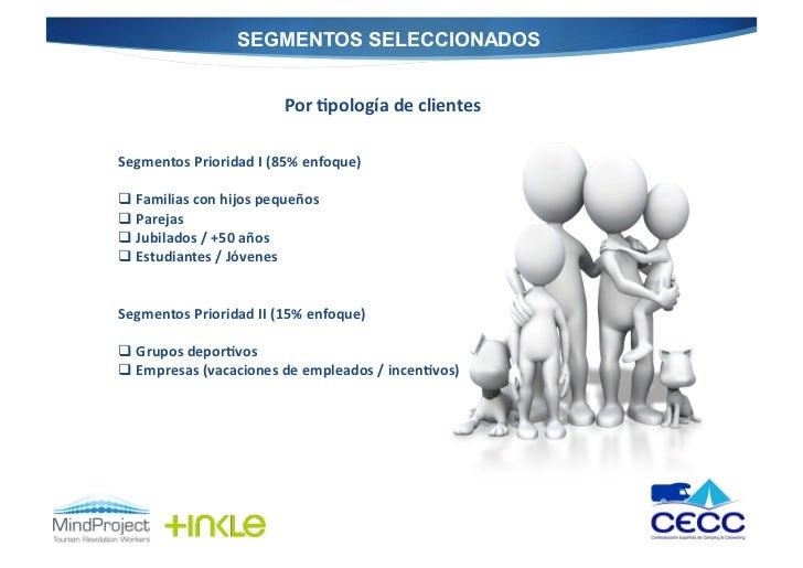 SEGMENTOS SELECCIONADOS                                     Por dpología de clientes Segmentos Prioridad I (...