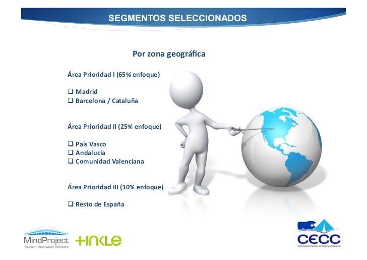 SEGMENTOS SELECCIONADOS                                  Por zona geográfica Área Prioridad I (65% enfoque) ...