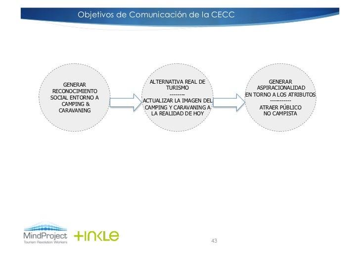Objetivos de Comunicación de la CECC                          ALTERNATIVA REAL DE              GENERAR    GENERAR         ...