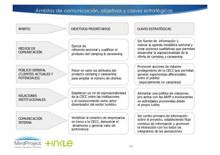 Ámbitos de comunicación, objetivos y claves estratégicasÁMBITO                 OBJETIVOS PRIORITARIOS                     ...