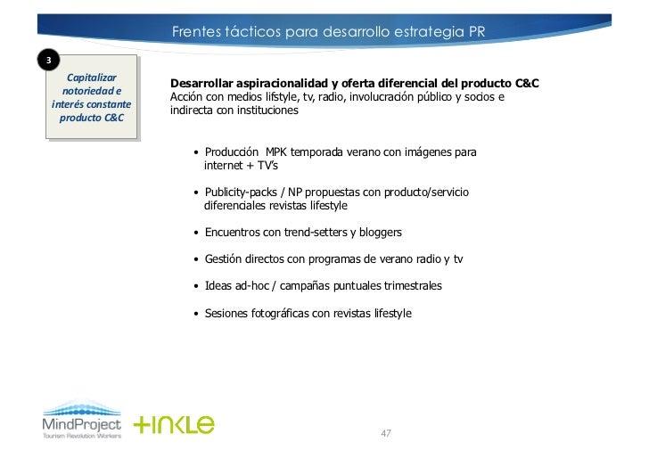Frentes tácticos para desarrollo estrategia PR3        Capitalizar                                Desarrollar aspiraci...