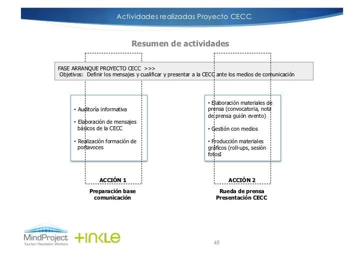 Actividades realizadas Proyecto CECC                                 Resumen de actividadesFASE ARRANQUE PROYECTO CECC >>>...