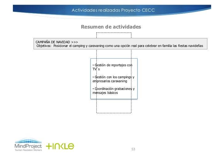 Actividades realizadas Proyecto CECC                              Resumen de actividadesCAMPAÑA DE NAVIDAD >>> Objetivos: ...