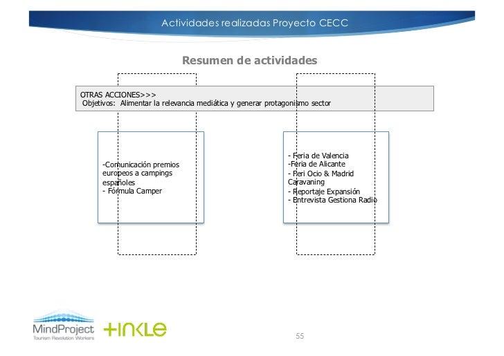 Actividades realizadas Proyecto CECC                               Resumen de actividadesOTRAS ACCIONES>>>Objetivos: Alime...