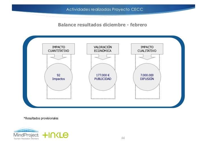 Actividades realizadas Proyecto CECC                        Balance resultados diciembre - febrero                   IMPAC...