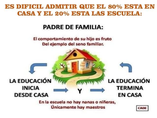 Como educar a los hijos en la actualidad - Educar en casa ...