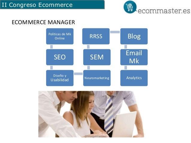 II Congreso Ecommerce  ECOMMERCE MANAGER  Políticas de Mk  Online  SEO  RRSS Blog  SEM  Diseño y  Usabilidad Neuromarketin...