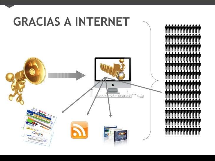 GRACIAS A INTERNET