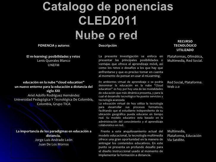 Catalogo de ponencias CLED2011 Nube o red   Multimedia, Plataforma, Educación Vía Satélite. Frente a este anquilosamiento ...