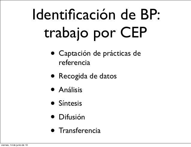 Identificación de BP:trabajo por CEP• Captación de prácticas dereferencia• Recogida de datos• Análisis• Síntesis• Difusión•...