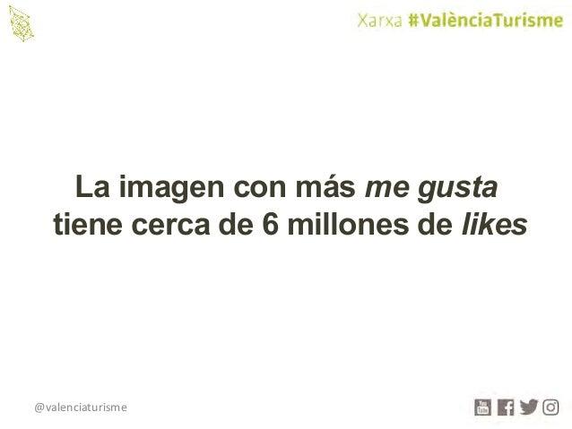 @valenciaturisme La imagen con más me gusta tiene cerca de 6 millones de likes