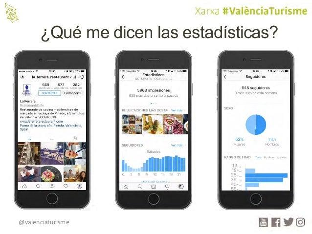 @valenciaturisme ¿Qué me dicen las estadísticas?