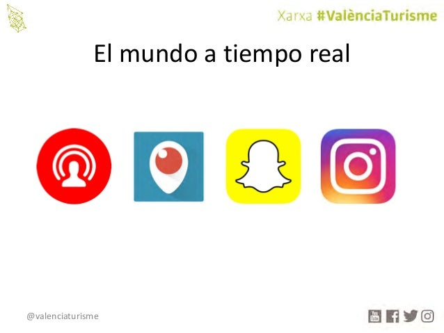 @valenciaturisme Elmundoatiemporeal