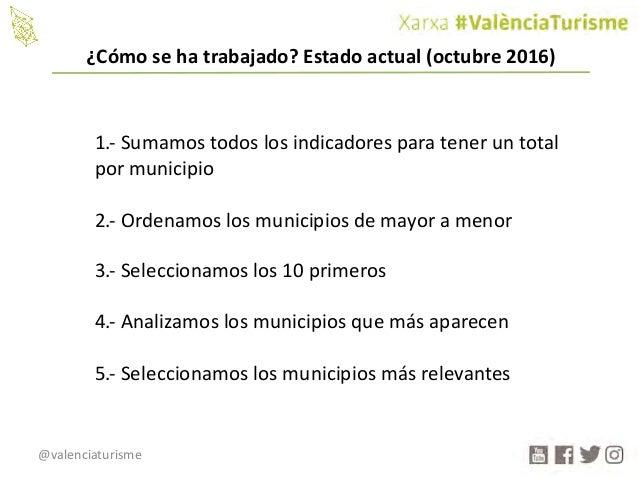 @valenciaturisme 1.- Sumamostodoslosindicadoresparateneruntotal pormunicipio 2.- Ordenamoslosmunicipiosdemayo...
