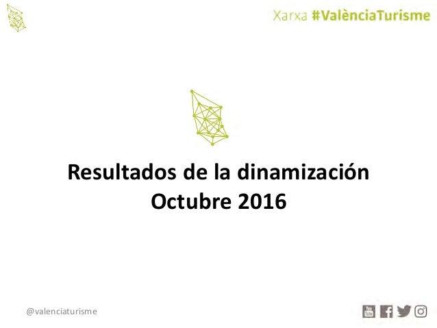 @valenciaturisme Resultadosdeladinamización Octubre2016