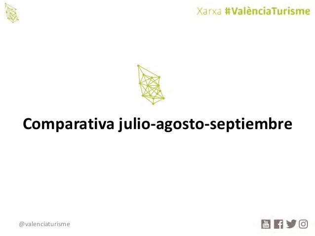 @valenciaturisme Comparativajulio-agosto-septiembre