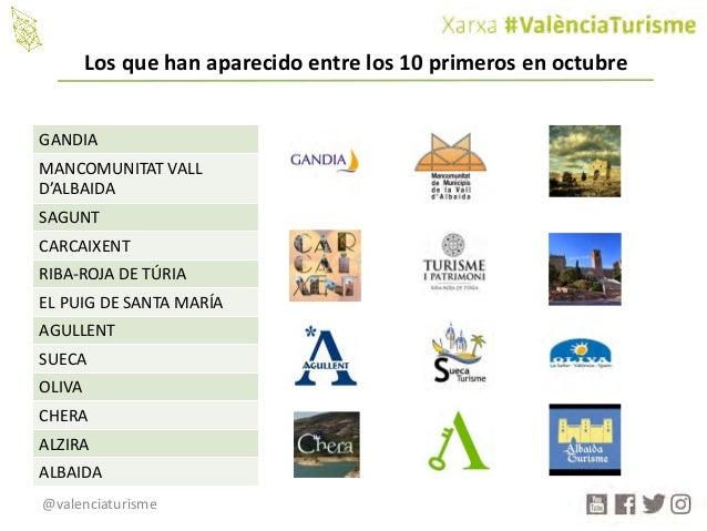 @valenciaturisme GANDIA MANCOMUNITATVALL D'ALBAIDA SAGUNT CARCAIXENT RIBA-ROJADETÚRIA ELPUIGDESANTAMARÍA AGULLENT ...