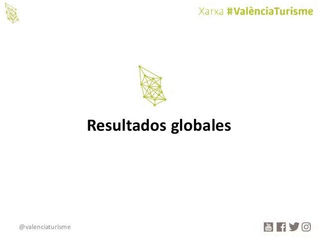 @valenciaturisme Resultadosglobales