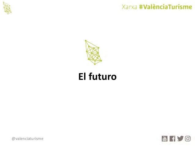 @valenciaturisme Elfuturo