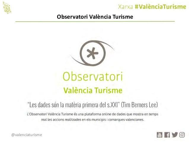 @valenciaturisme Observatori València Turisme