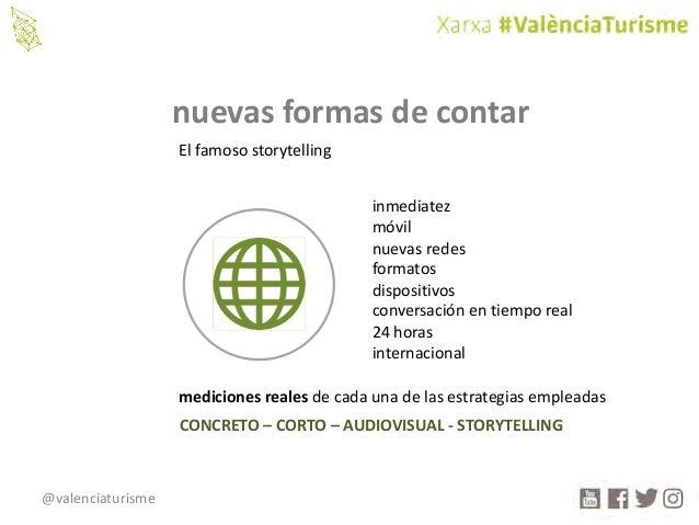 @valenciaturisme nuevasformasdecontar Elfamosostorytelling inmediatez móvil nuevasredes formatos dispositivos conv...