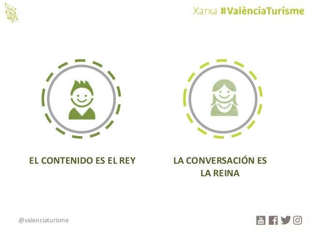 @valenciaturisme ELCONTENIDOESELREY LACONVERSACIÓNES LAREINA