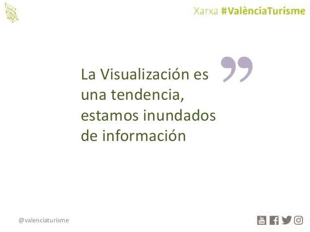@valenciaturisme LaVisualizaciónes unatendencia, estamosinundados deinformación