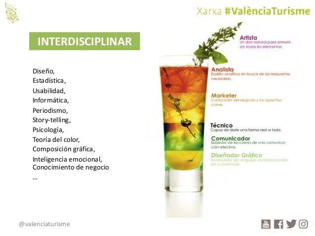 @valenciaturisme Diseño, Estadística, Usabilidad, Informática, Periodismo, Story-telling, Psicología, Teoríadelcolor...