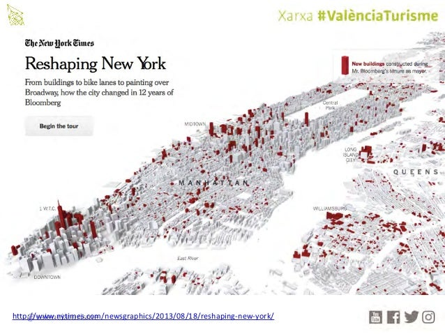 @valenciaturismehttp://www.nytimes.com/newsgraphics/2013/08/18/reshaping-new-york/