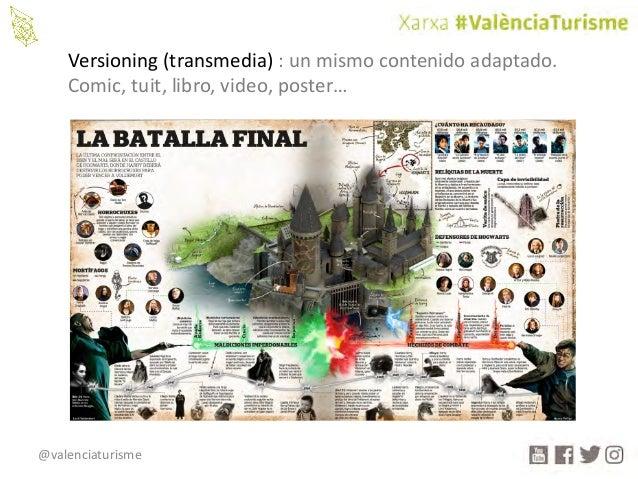 @valenciaturisme Versioning (transmedia):unmismocontenidoadaptado. Comic,tuit,libro,video,poster…