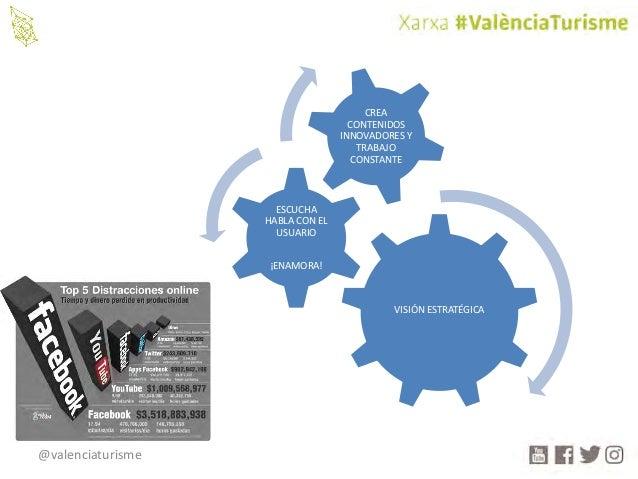 @valenciaturisme VISIÓNESTRATÉGICA ESCUCHA HABLACONEL USUARIO ¡ENAMORA! CREA CONTENIDOS INNOVADORESY TRABAJO CON...