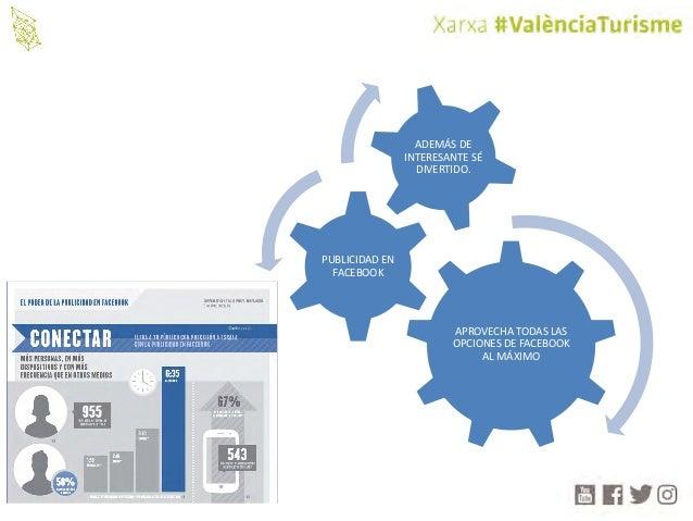 @valenciaturisme APROVECHATODASLAS OPCIONESDEFACEBOOK ALMÁXIMO PUBLICIDADEN FACEBOOK ADEMÁSDE INTERESANTESÉ ...